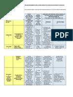 matrizdeanalisiscriticodelosrecursostecnologicosinstitucionales-150221073105-conversion-gate02.docx