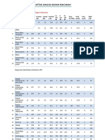 Daftar Analisa Bahan Makanan (DABM)