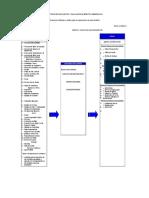 Identificacion_Evaluacion