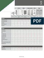PTP Comparison 201407