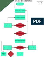 blankdiagram
