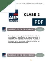 Presentación Modulo Indicadores de Evalución de Desempeño Clase 2