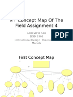 my concept map of the field assignment 4