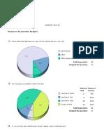 survey clevelandclinic org customreport