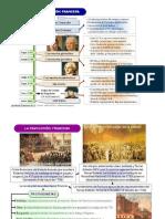 Fases Revolucion Francesa