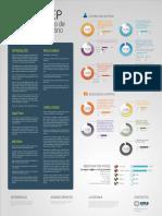 Poster - Serviço de Noticiário via e-mail da ADEP
