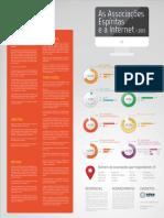 Poster sobre as Associações Espíritas na Internet em 2015