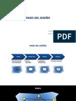 02_-_Fases_del_Diseno