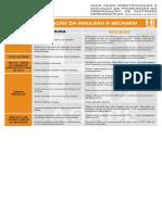 Agabe_solucoes para problemas.pdf