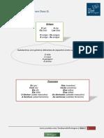 Resumen Clase 2 - Tus Clases de Portugues