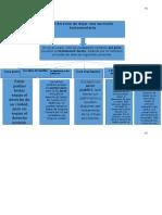 Mapas Conceptuales de Derecho de Sucesioes Pag 57