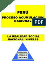 Aab Peru Proceso Acumulacion