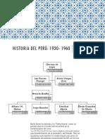 Perú de 1930 a 1950. Ríos Lozano, Sebastian.