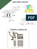turbomacchine.pptx