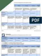 professionalism rubric template 6-17-2016
