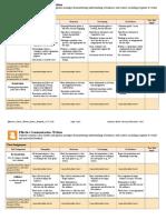 effective comm written rubric template 6-17-2016