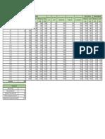 Tabela projeto1