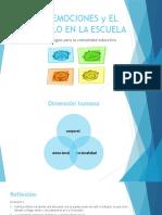 LAS EMOCIONES y EL VINCULO EN LA ESCUELA.pptx