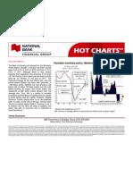 JUL 22 NBC Financial Group World Watch Hot Charts