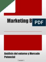Sesion I - Analisis Del Entorno Porter y Potencial de Mercado