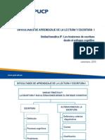2016 Escritura Definición y Etapas