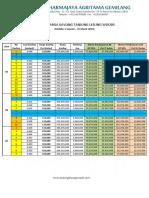 Price List TLW (Jan-Mar 2016)