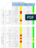 7.1. IPERC Planta Concentradora.xls