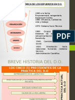 Desarrollo Organizacional - Evolución Historica