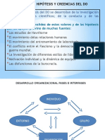 Desarrollo Organizacional - 4 Valores Hipótesis y Creencias Del Do