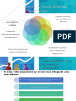 Desarrollo Organizacional - Consecuencias para el futuro del DO