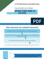 Sistemas de Calidad - Infraestructura Para La Calidad