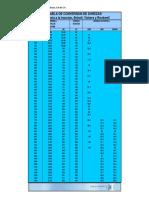 Equivalencias durezas.pdf