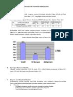 Analisis Promkes Penyuluhan PHBS