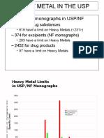 117428_Heavy Metal in the USP(1)