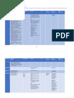 Product Matrix of SAP GUI 7.40 Compilation 3