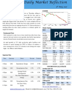 Today Commodity MArket News for Huge Return