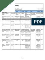 Shell GTL Saraline 185V Summary of Environmental Assessment Jun 2013