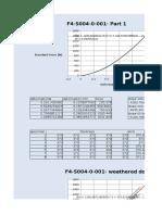 F4-S004!0!001 Foce Deformation