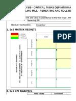 5x5 Ranking - Template RM