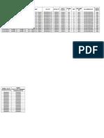 Contoh Format Import Data Mahasiswa