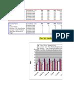 CreatingmanpowerhistogramusingP6exportdata