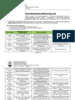 Formación Pedagógica Homologada Con El Trayecto Pedag. de La Provincia de Córdoba Año 2018 3