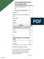 Wells Criteria and Modified Wells Criteria