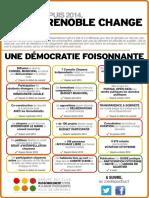 Grenoble Change #5 - Une démocratie foisonnante