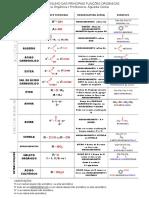 Resumo - Tabela de Funcoes Organicas