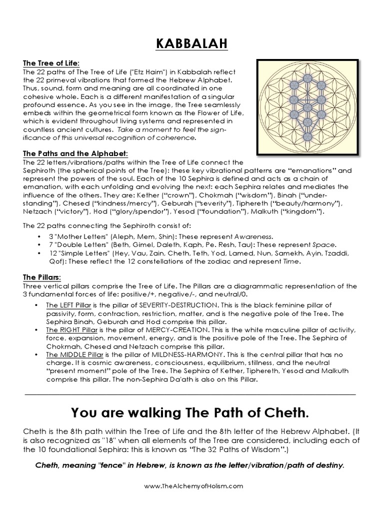 Path of Cheth New | Aramaic Words And Phrases | Kabbalistic