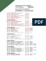 Pensum Lic. en Estadistica Mención Informática