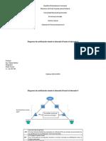 Diagrama de Señalización Desde El Abonado B Hasta El Abonado A