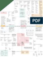 Brand Context Map 1