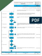 PR-COM-2.2.3 RENTING LARGO PLAZO MAQUINARIA INDUSTRIAL.pdf
